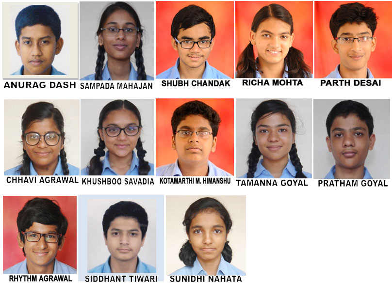Result of CBSE examination